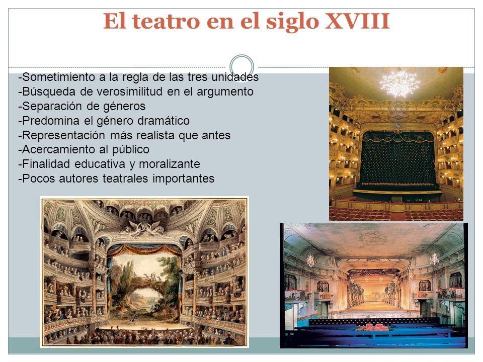 El teatro en el siglo XVIII
