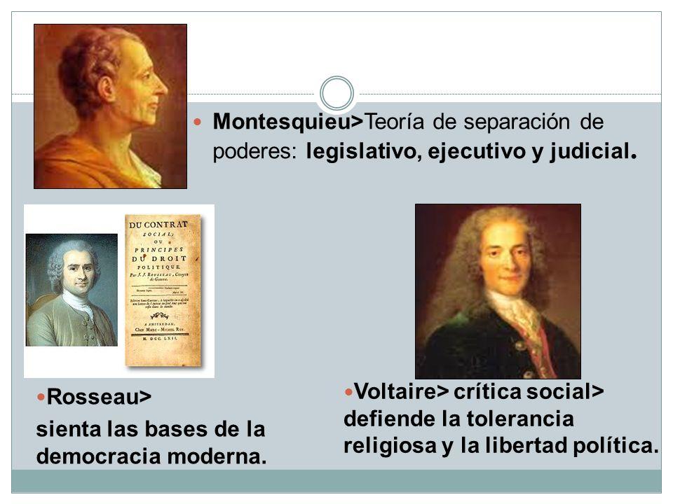 Montesquieu>Teoría de separación de poderes: legislativo, ejecutivo y judicial.