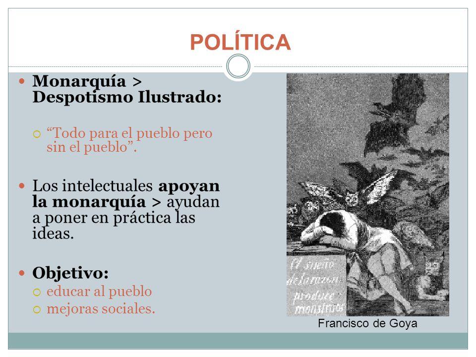 POLÍTICA Monarquía > Despotismo Ilustrado: