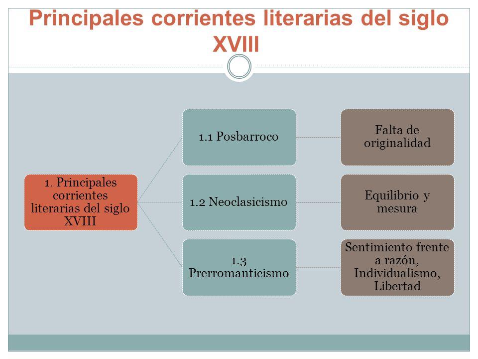 Principales corrientes literarias del siglo XVIII