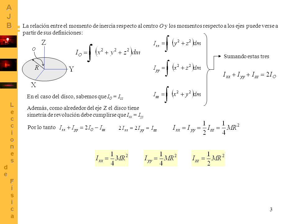 La relación entre el momento de inercia respecto al centro O y los momentos respecto a los ejes puede verse a partir de sus definiciones: