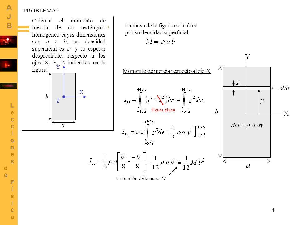 La masa de la figura es su área por su densidad superficial