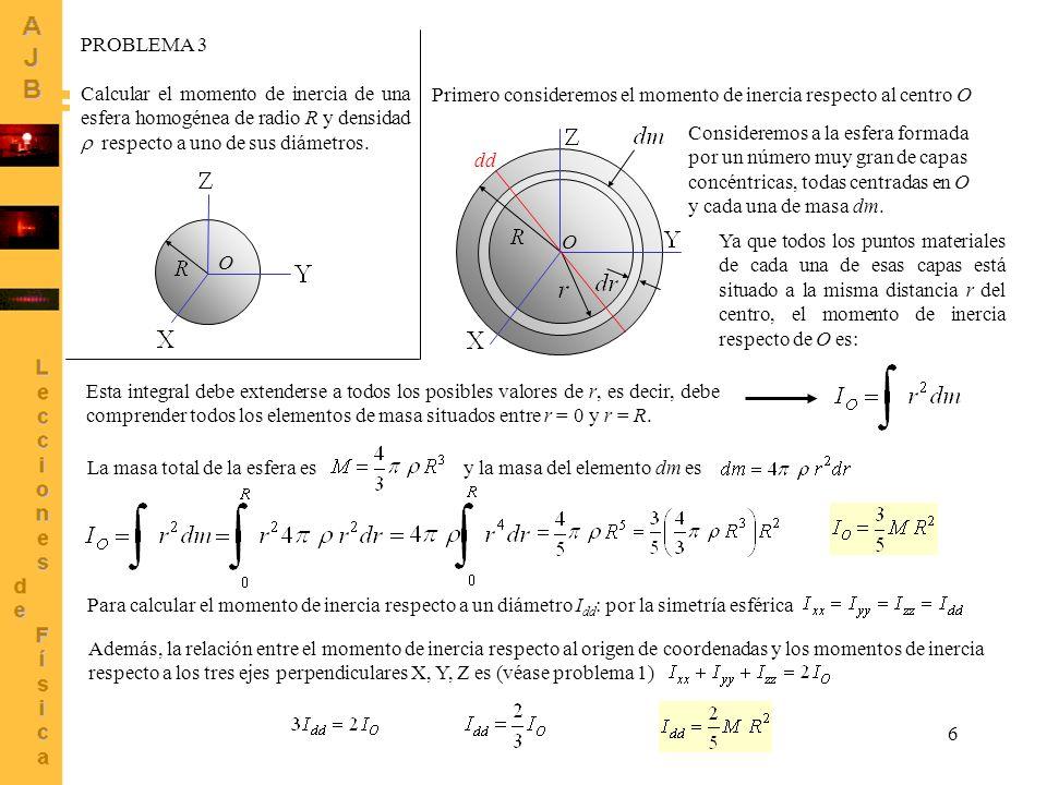 PROBLEMA 3 Calcular el momento de inercia de una esfera homogénea de radio R y densidad  respecto a uno de sus diámetros.