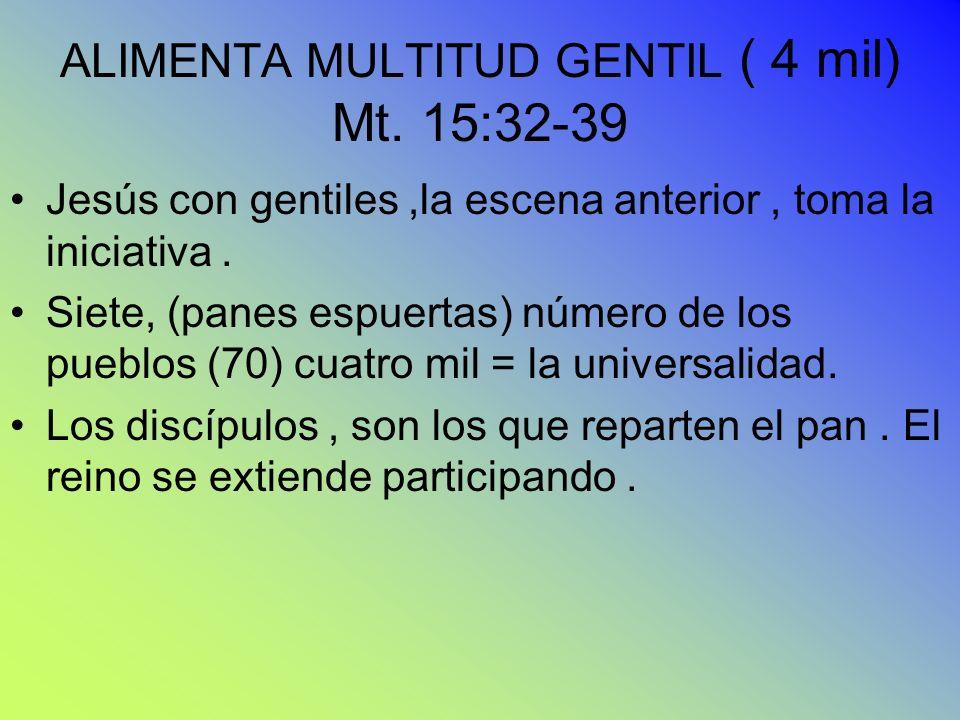 ALIMENTA MULTITUD GENTIL ( 4 mil) Mt. 15:32-39