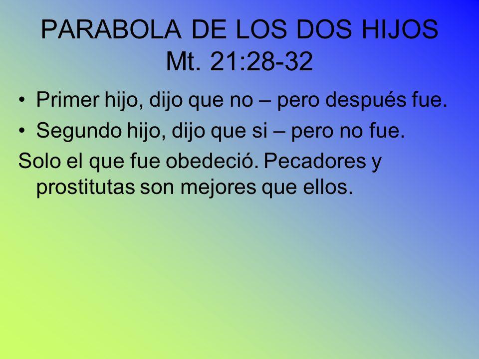 PARABOLA DE LOS DOS HIJOS Mt. 21:28-32