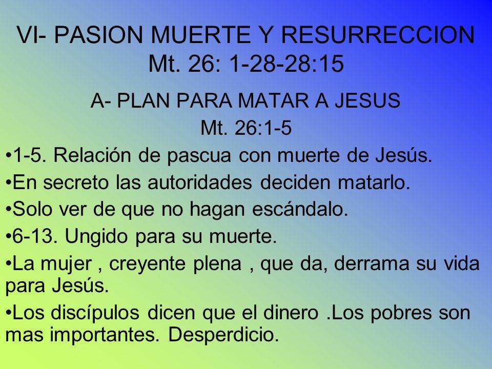 VI- PASION MUERTE Y RESURRECCION Mt. 26: 1-28-28:15