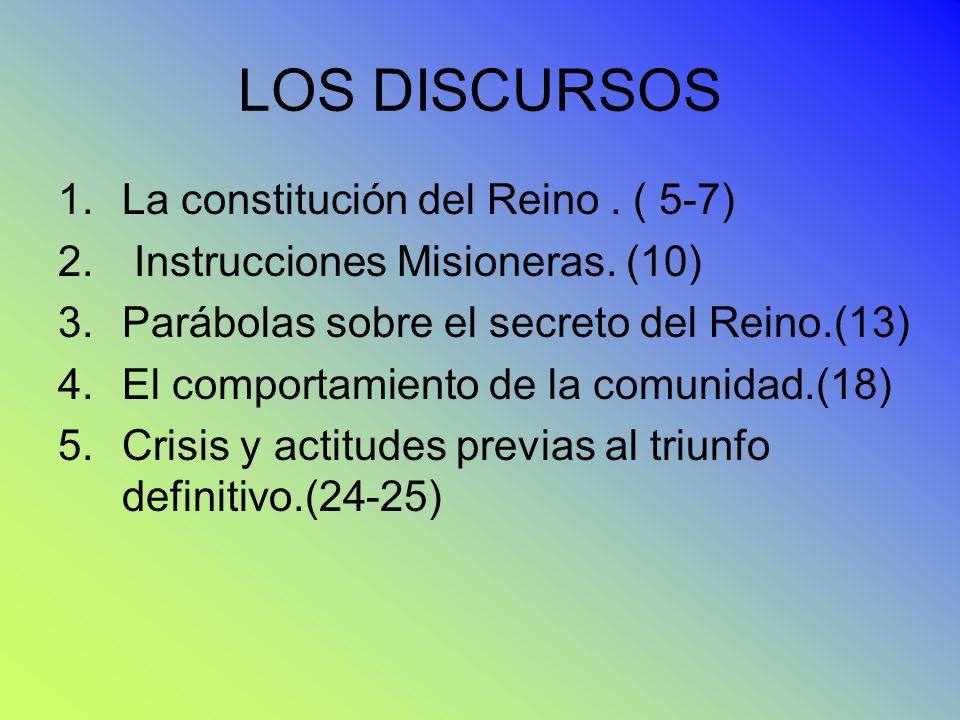LOS DISCURSOS La constitución del Reino . ( 5-7)