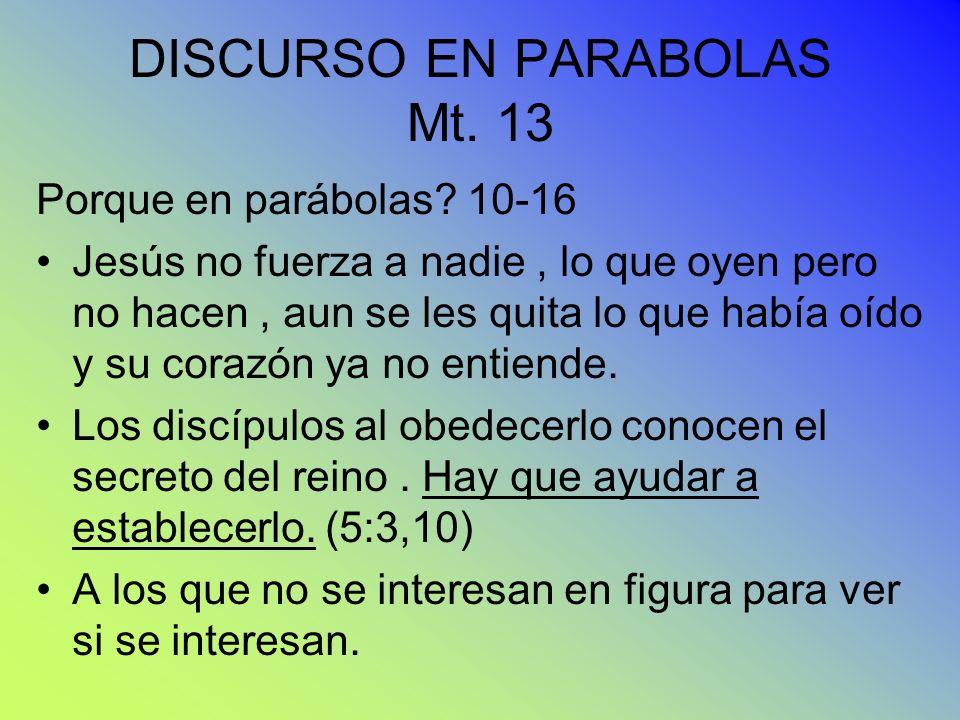 DISCURSO EN PARABOLAS Mt. 13