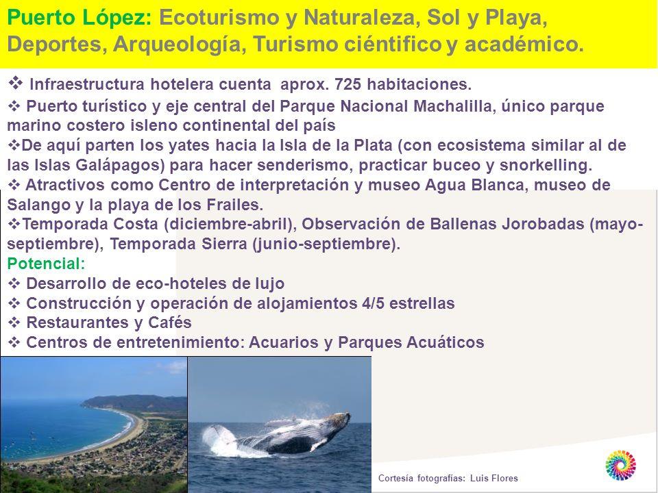 Puerto López: Ecoturismo y Naturaleza, Sol y Playa, Deportes, Arqueología, Turismo ciéntifico y académico.