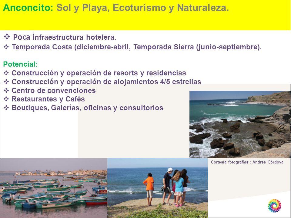 Anconcito: Sol y Playa, Ecoturismo y Naturaleza.