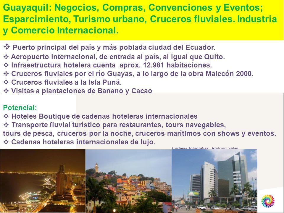 Guayaquil: Negocios, Compras, Convenciones y Eventos; Esparcimiento, Turismo urbano, Cruceros fluviales. Industria y Comercio Internacional.