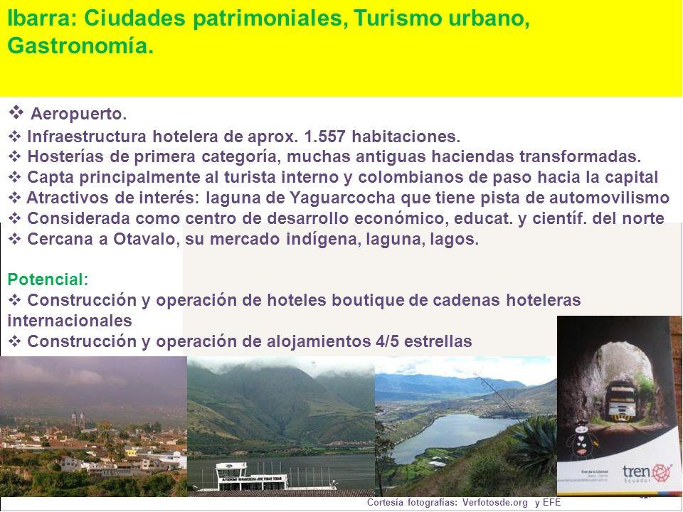 Ibarra: Ciudades patrimoniales, Turismo urbano, Gastronomía.
