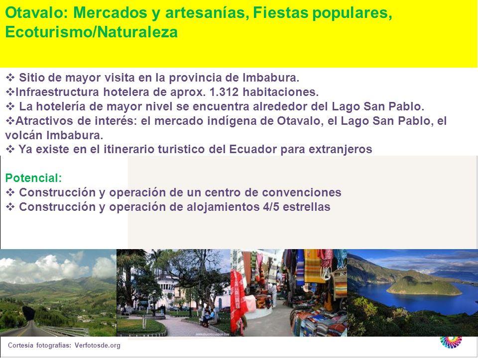 Otavalo: Mercados y artesanías, Fiestas populares, Ecoturismo/Naturaleza