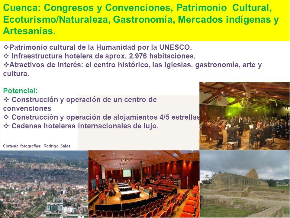 Cuenca: Congresos y Convenciones, Patrimonio Cultural, Ecoturismo/Naturaleza, Gastronomía, Mercados indígenas y Artesanías.
