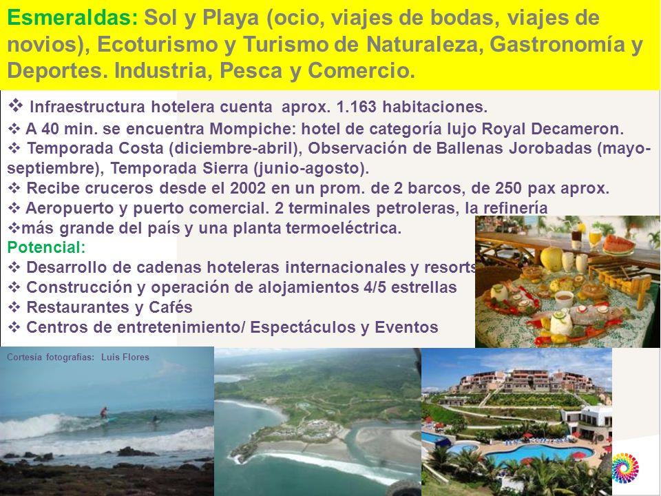 Esmeraldas: Sol y Playa (ocio, viajes de bodas, viajes de novios), Ecoturismo y Turismo de Naturaleza, Gastronomía y Deportes. Industria, Pesca y Comercio.