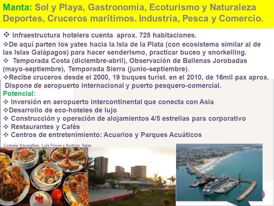 Manta: Sol y Playa, Gastronomía, Ecoturismo y Naturaleza Deportes, Cruceros marítimos. Industria, Pesca y Comercio.