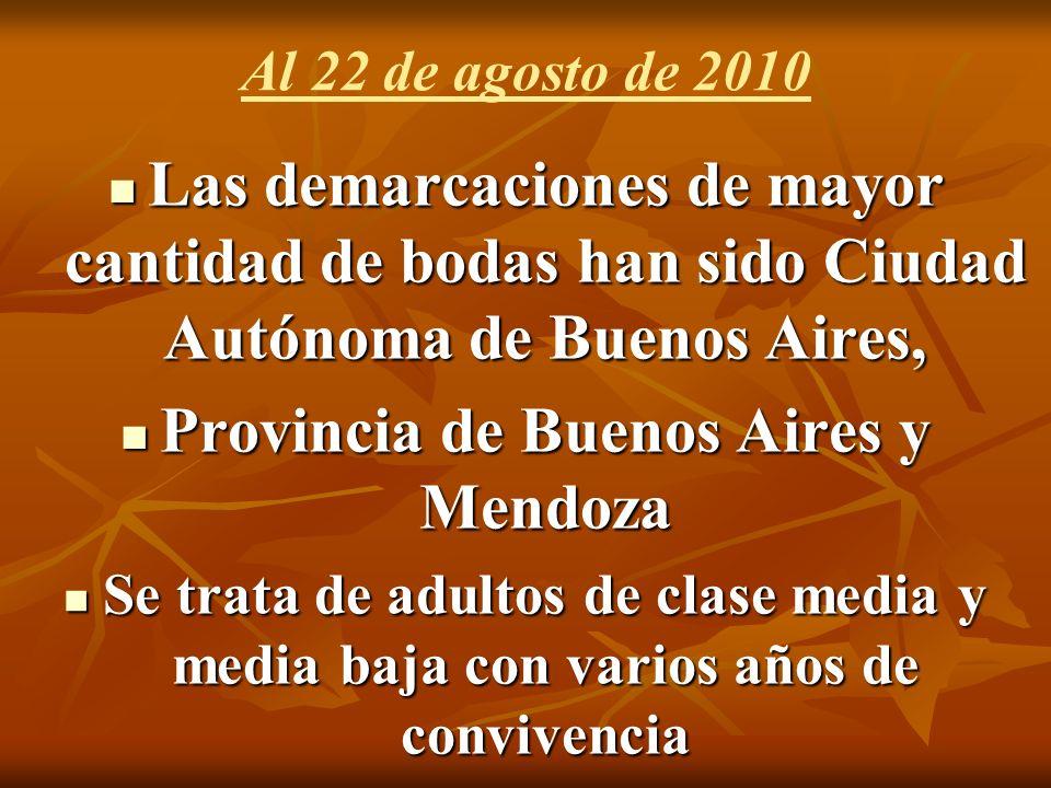 Provincia de Buenos Aires y Mendoza