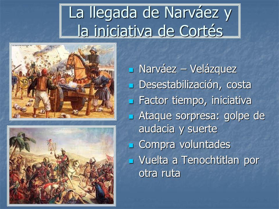 La llegada de Narváez y la iniciativa de Cortés