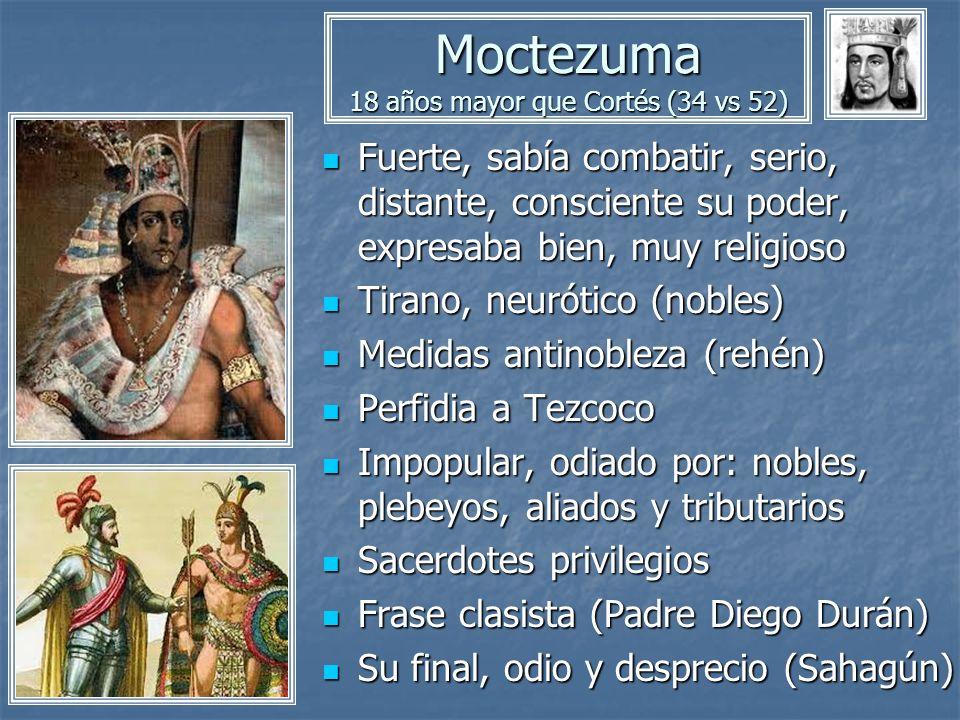 Moctezuma 18 años mayor que Cortés (34 vs 52)
