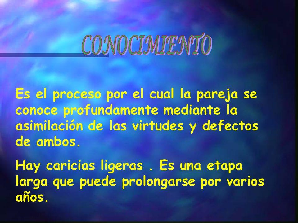 CONOCIMIENTO Es el proceso por el cual la pareja se conoce profundamente mediante la asimilación de las virtudes y defectos de ambos.