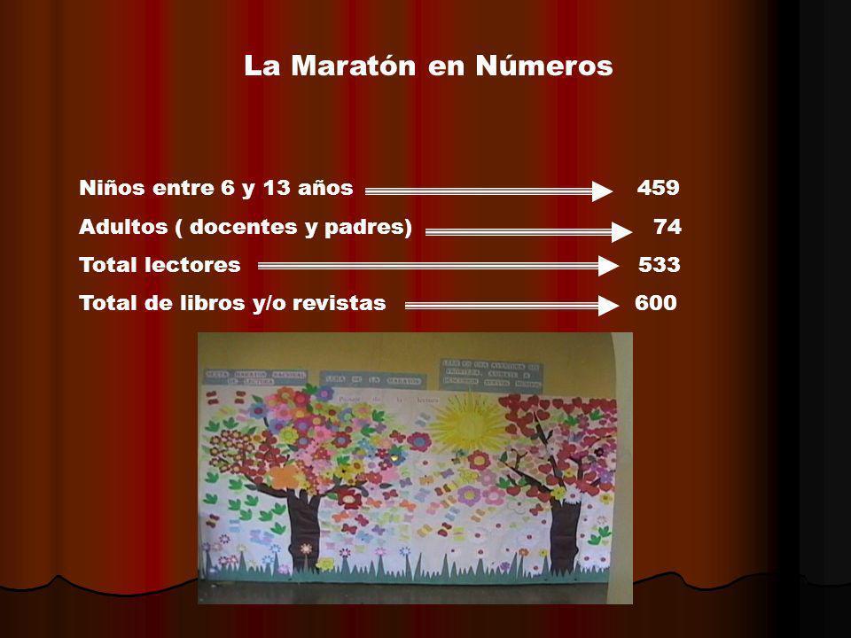 La Maratón en Números Niños entre 6 y 13 años 459