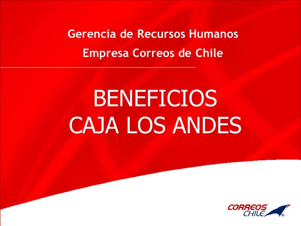 Gerencia de Recursos Humanos Empresa Correos de Chile