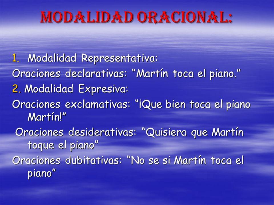 Modalidad Oracional: Modalidad Representativa: