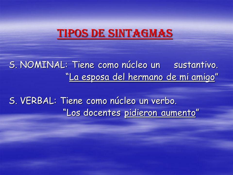 TIPOS DE SINTAGMAS S. NOMINAL: Tiene como núcleo un sustantivo.