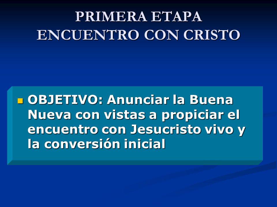 PRIMERA ETAPA ENCUENTRO CON CRISTO