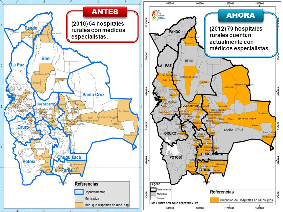 ANTES AHORA (2010) 54 hospitales rurales con médicos especialistas.