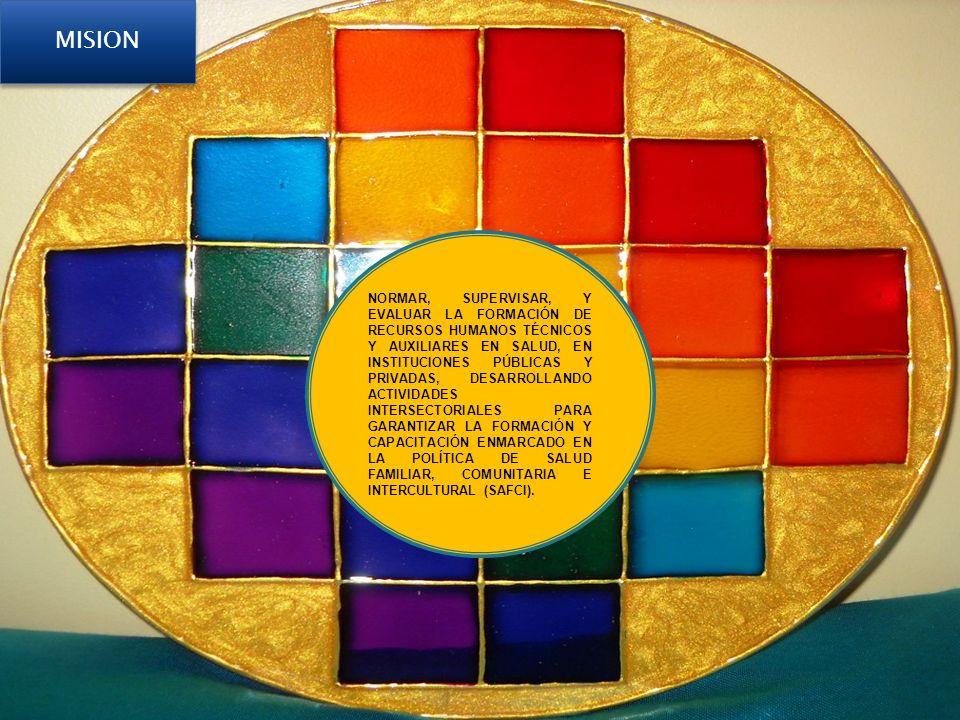 MISION II REUNIÓN DE LA RESP . UNASUR. ESTADO PLURINACIONAL DE BOLIVIA. MINISTERIO DE SALUD Y DEPORTES.