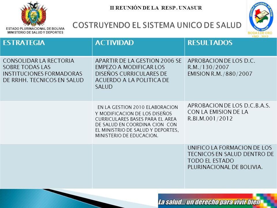 COSTRUYENDO EL SISTEMA UNICO DE SALUD