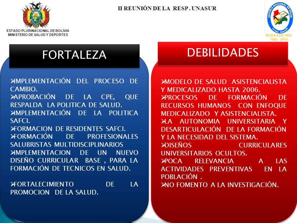 DEBILIDADES FORTALEZA IMPLEMENTACIÓN DEL PROCESO DE CAMBIO.