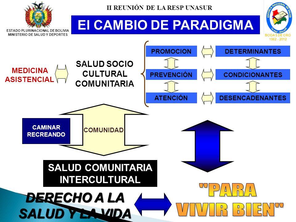 El CAMBIO DE PARADIGMA DERECHO A LA SALUD Y LA VIDA