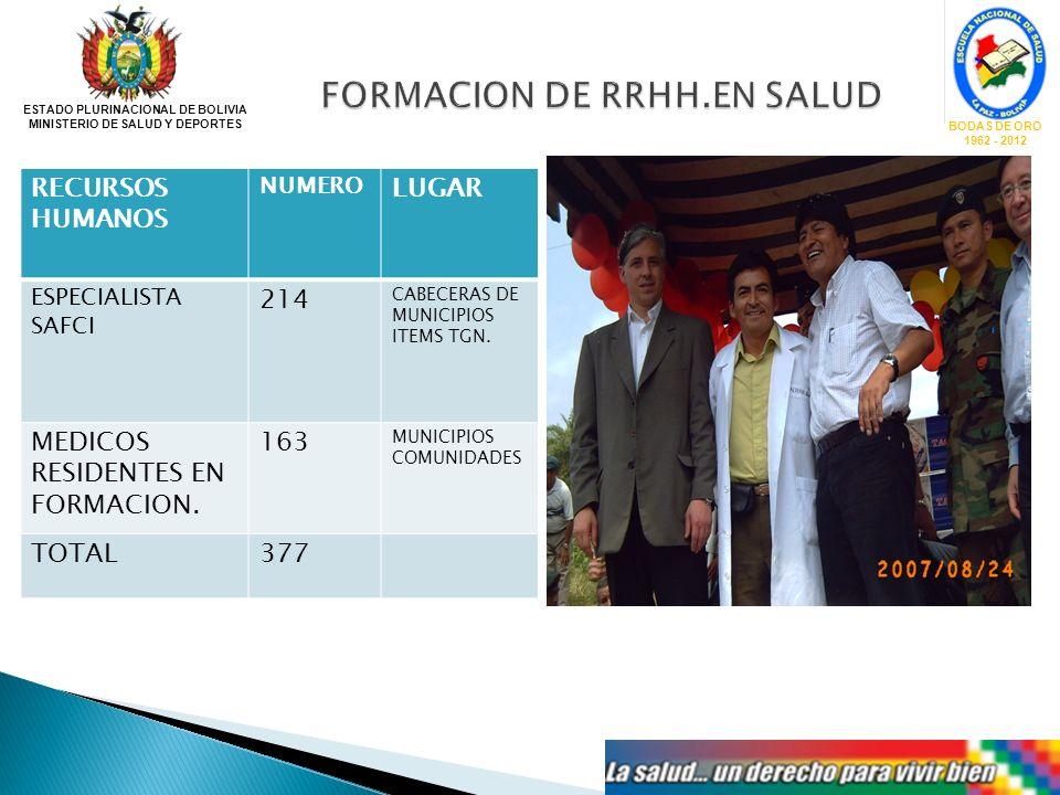 FORMACION DE RRHH.EN SALUD