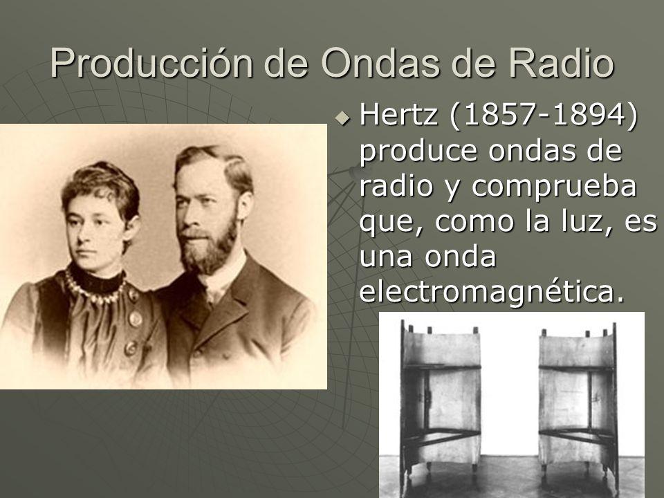 Producción de Ondas de Radio