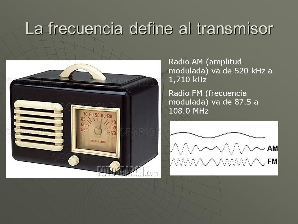 La frecuencia define al transmisor
