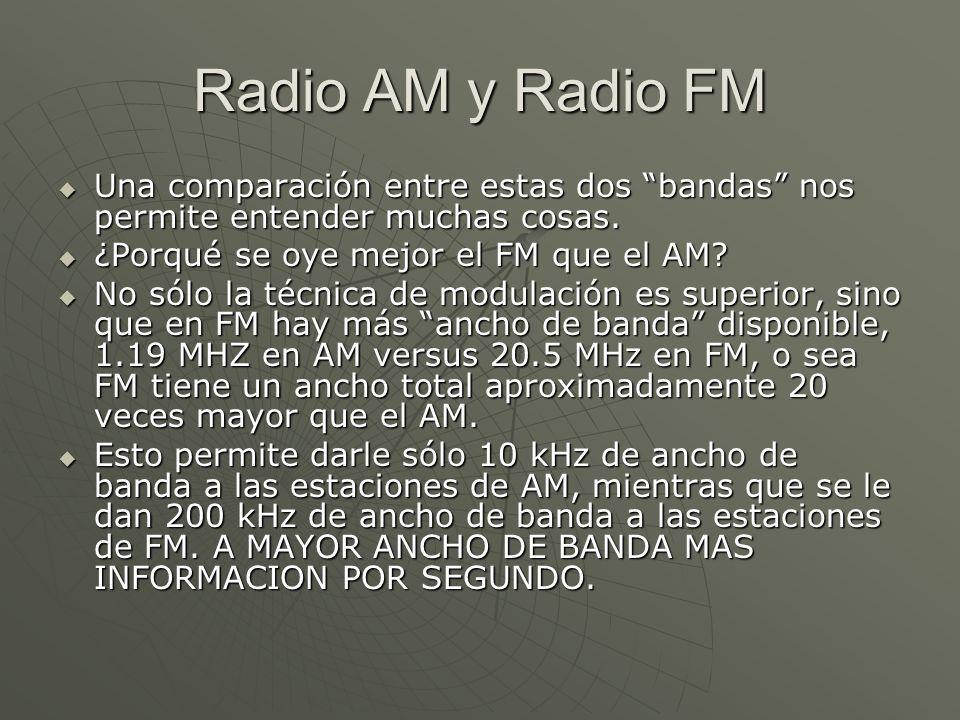 Radio AM y Radio FM Una comparación entre estas dos bandas nos permite entender muchas cosas. ¿Porqué se oye mejor el FM que el AM