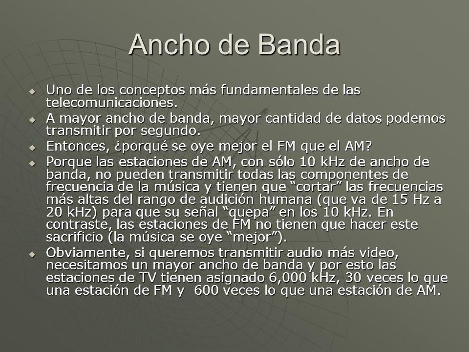 Ancho de Banda Uno de los conceptos más fundamentales de las telecomunicaciones.