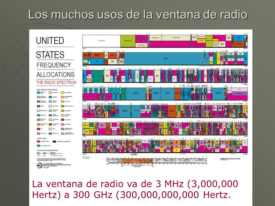 Los muchos usos de la ventana de radio