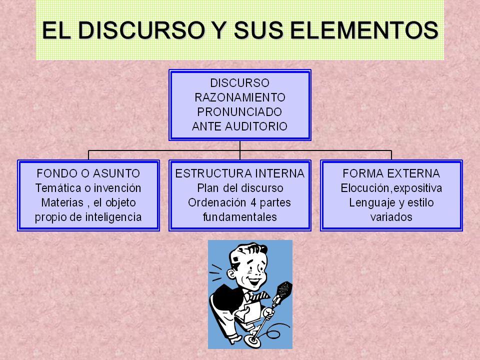 EL DISCURSO Y SUS ELEMENTOS