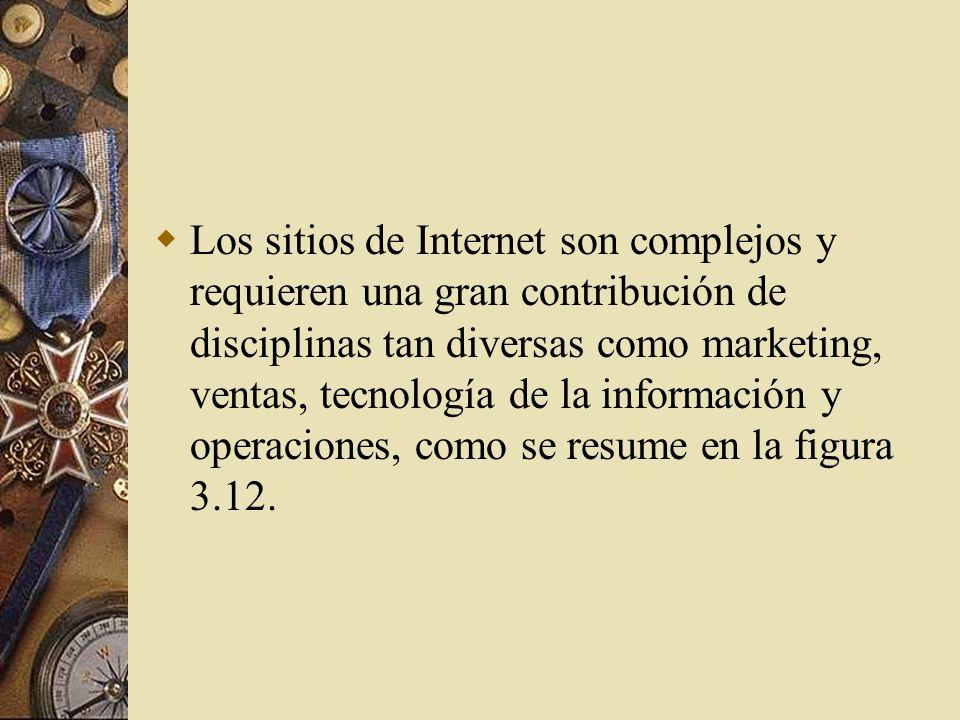 Los sitios de Internet son complejos y requieren una gran contribución de disciplinas tan diversas como marketing, ventas, tecnología de la información y operaciones, como se resume en la figura 3.12.