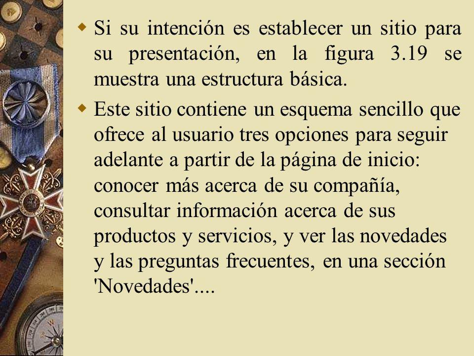 Si su intención es establecer un sitio para su presentación, en la figura 3.19 se muestra una estructura básica.