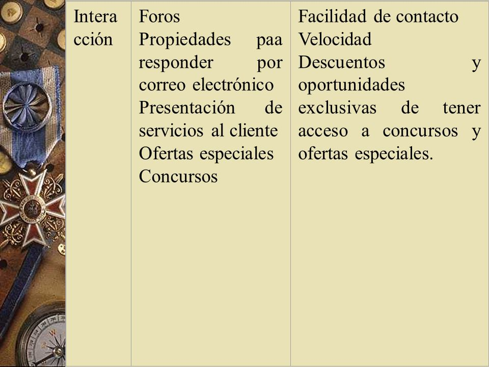 Interacción Foros. Propiedades paa responder por correo electrónico. Presentación de servicios al cliente.