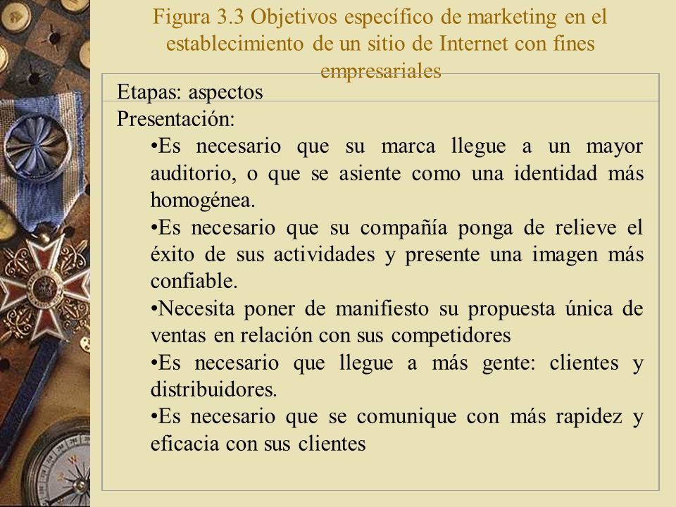 Figura 3.3 Objetivos específico de marketing en el establecimiento de un sitio de Internet con fines empresariales