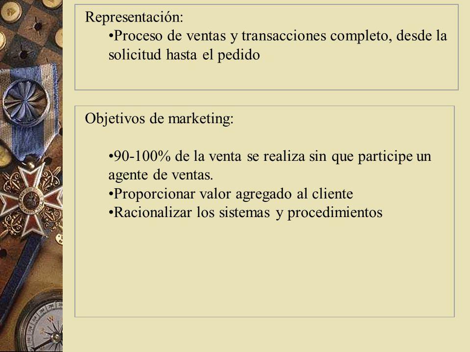 Representación: Proceso de ventas y transacciones completo, desde la solicitud hasta el pedido. Objetivos de marketing: