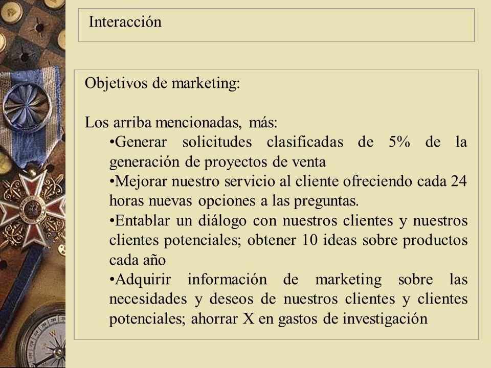 Interacción Objetivos de marketing: Los arriba mencionadas, más: Generar solicitudes clasificadas de 5% de la generación de proyectos de venta.