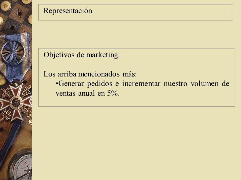 Representación Objetivos de marketing: Los arriba mencionados más: Generar pedidos e incrementar nuestro volumen de ventas anual en 5%.
