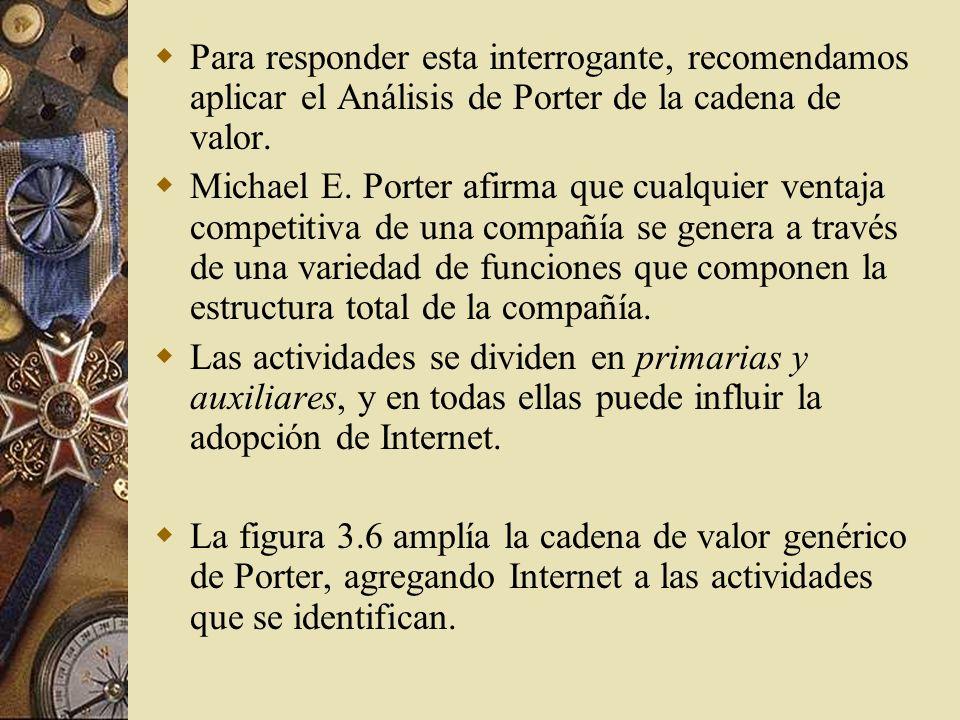 Para responder esta interrogante, recomendamos aplicar el Análisis de Porter de la cadena de valor.