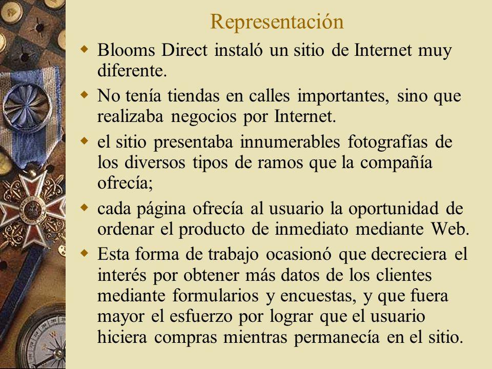 Representación Blooms Direct instaló un sitio de Internet muy diferente.